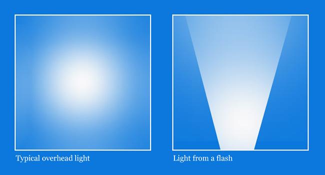 Естественное освещение