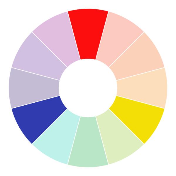Цветовой круг дизайнера: Первичные цвета