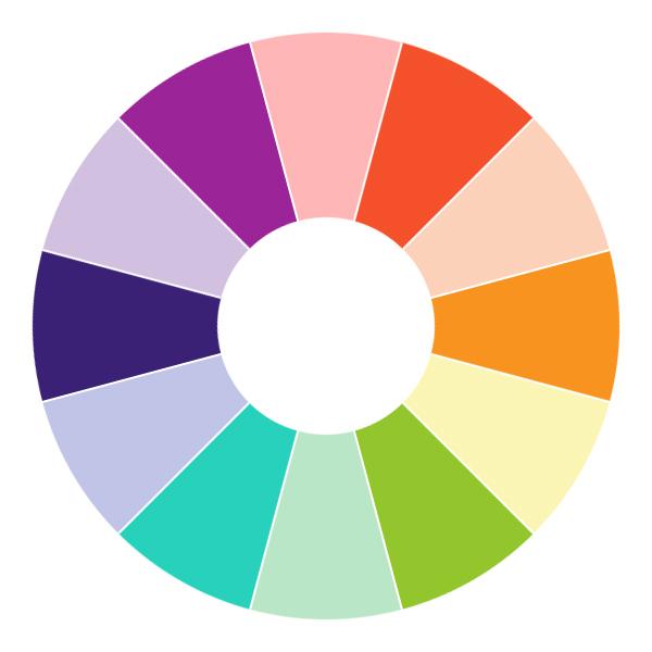 Цветовой круг дизайнера: Третичные цвета