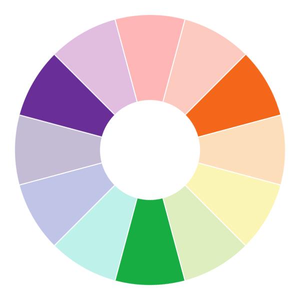 Цветовой круг дизайнера: Вторичные цвета