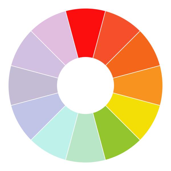 Цветовой круг дизайнера: Теплые цвета