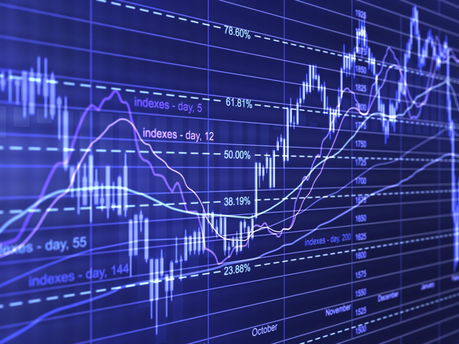 график изменения валютного рынка