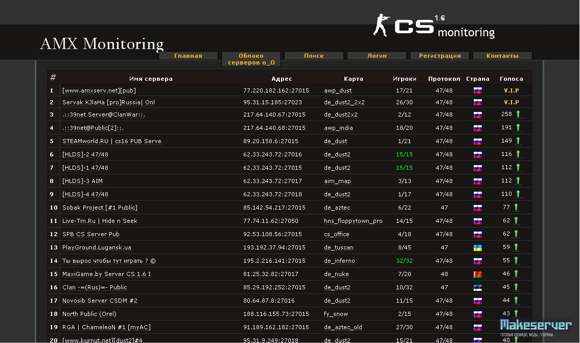 CS мониторинги