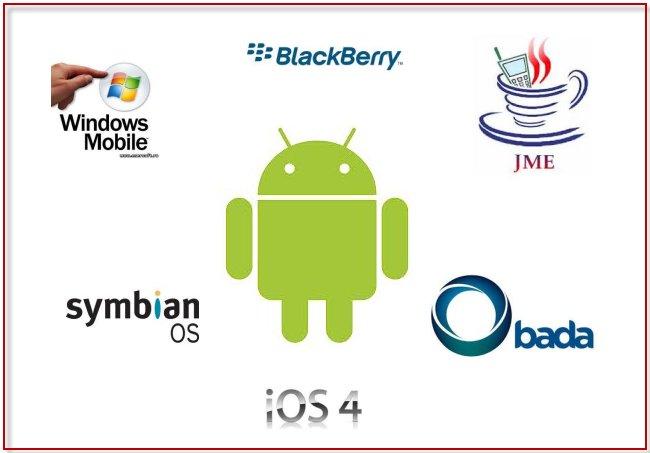 Выбор мобильной операционной системы